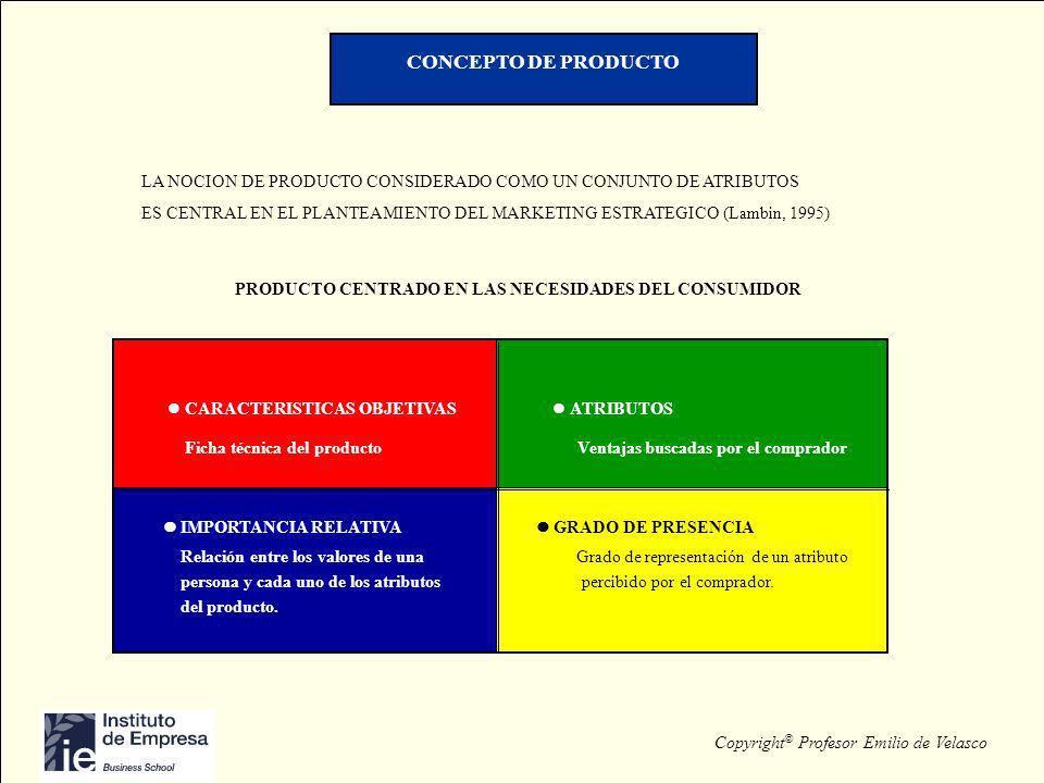 CONCEPTO DE PRODUCTO LA NOCION DE PRODUCTO CONSIDERADO COMO UN CONJUNTO DE ATRIBUTOS ES CENTRAL EN EL PLANTEAMIENTO DEL MARKETING ESTRATEGICO (Lambin,