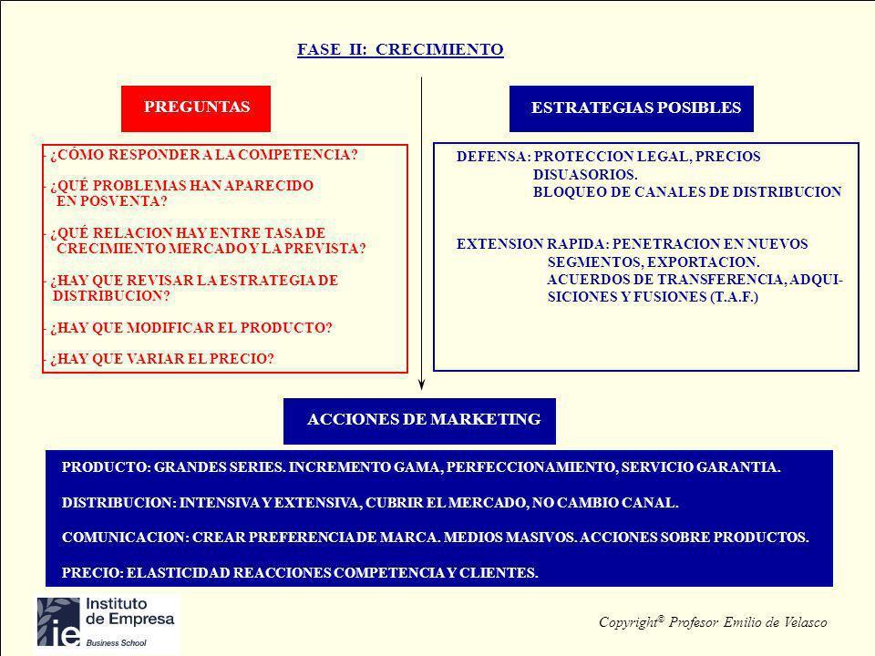 Copyright © Profesor Emilio de Velasco FASE II: CRECIMIENTO PRODUCTO: GRANDES SERIES. INCREMENTO GAMA, PERFECCIONAMIENTO, SERVICIO GARANTIA. DISTRIBUC
