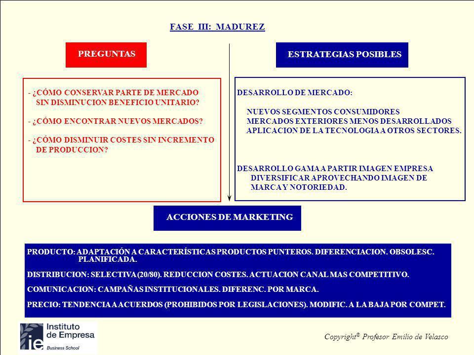Copyright © Profesor Emilio de Velasco FASE III: MADUREZ PREGUNTAS ESTRATEGIAS POSIBLES - ¿CÓMO CONSERVAR PARTE DE MERCADO SIN DISMINUCION BENEFICIO U