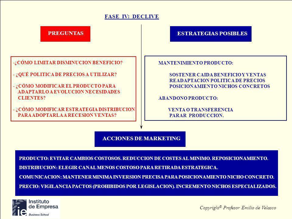 Copyright © Profesor Emilio de Velasco FASE IV: DECLIVE PRODUCTO: EVITAR CAMBIOS COSTOSOS. REDUCCION DE COSTES AL MINIMO. REPOSICIONAMIENTO. DISTRIBUC