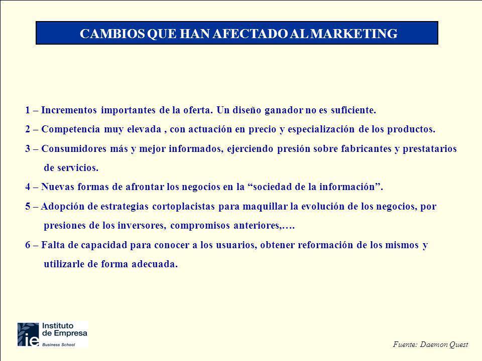 - Enfatizar la adquisición de clientes más que en la atención esmerada a dar al cliente actual.
