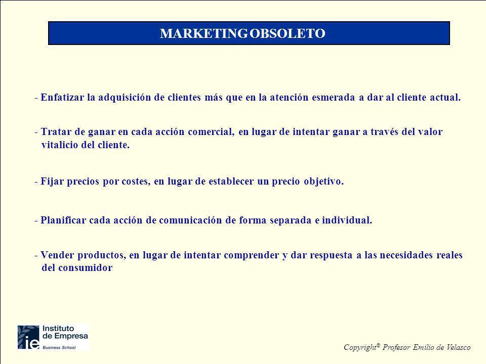 MÉTODO DE POTENCIALES Demanda de marca = PMTPMT Tasa de desarrollo XX X Tasa de penetración X Tasa de difusión Tasa de realización Esfuerzo de marketing relativo de la empresa.