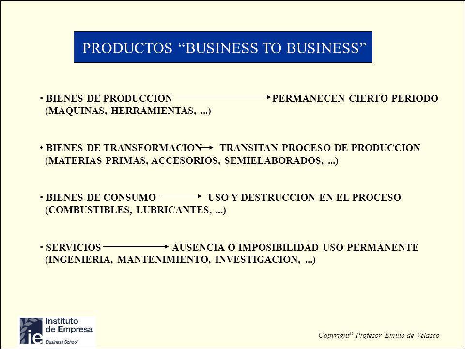 Copyright © Profesor Emilio de Velasco PRODUCTOS BUSINESS TO BUSINESS BIENES DE PRODUCCIONPERMANECEN CIERTO PERIODO (MAQUINAS, HERRAMIENTAS,...) BIENE