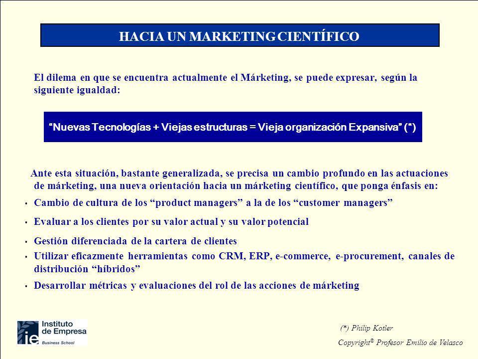 Copyright © Profesor Emilio de Velasco PLAN DE MARKETING PRODUCTOS INDUSTRIALES 3.- ERRORES TIPICOS A EVITAR TRATAR DE ADAPTAR TECNICAS DE B.C.