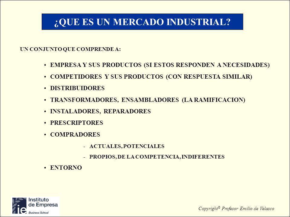 Copyright © Profesor Emilio de Velasco ¿QUE ES UN MERCADO INDUSTRIAL? UN CONJUNTO QUE COMPRENDE A: EMPRESA Y SUS PRODUCTOS (SI ESTOS RESPONDEN A NECES