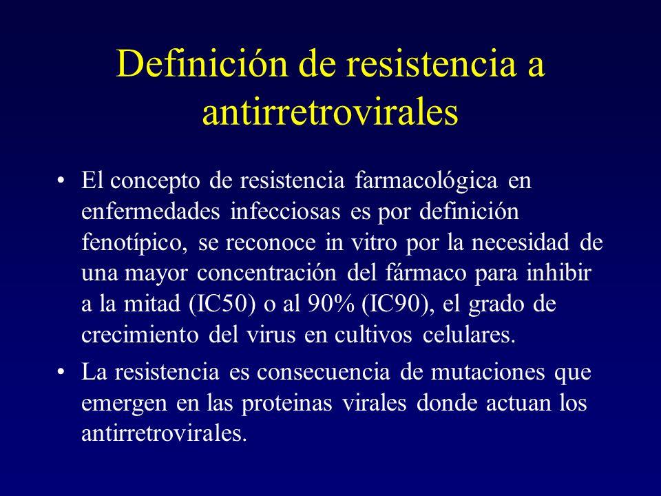 Definición de resistencia a antirretrovirales El concepto de resistencia farmacológica en enfermedades infecciosas es por definición fenotípico, se re