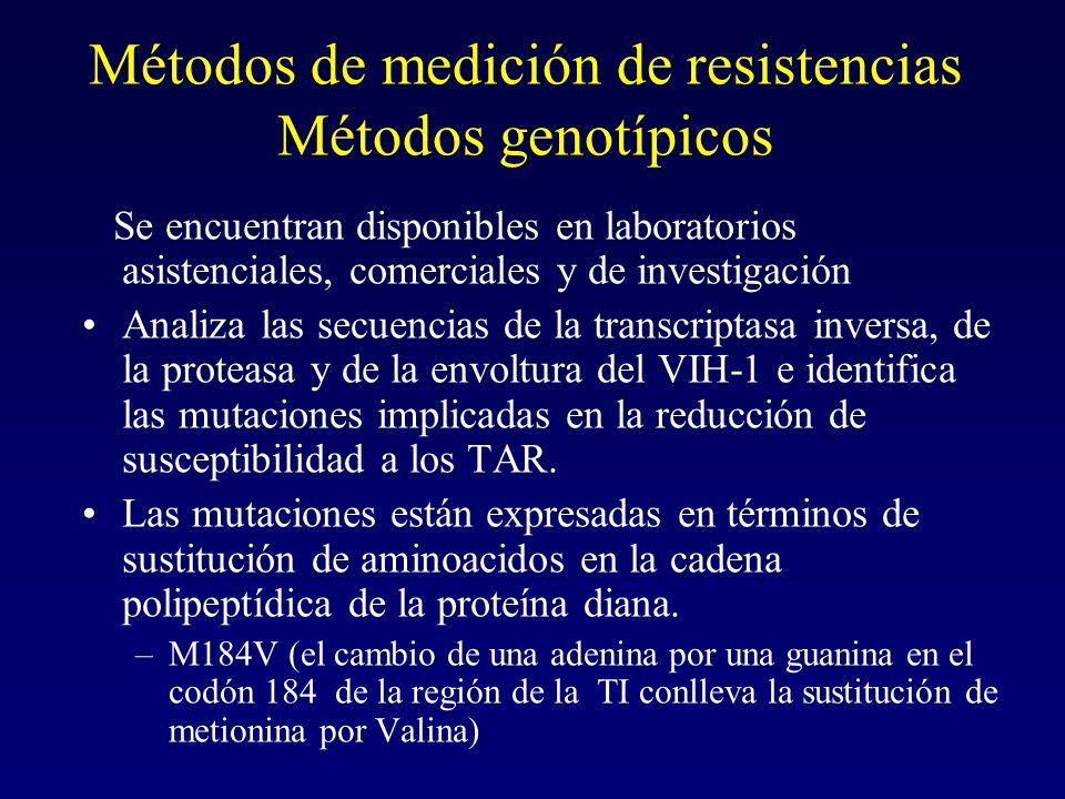 Métodos de medición de resistencias Métodos genotípicos Se encuentran disponibles en laboratorios asistenciales, comerciales y de investigación Analiz