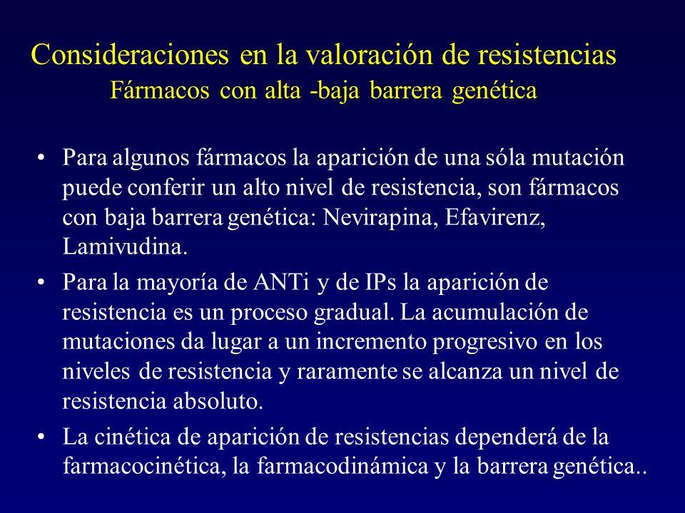Consideraciones en la valoración de resistencias Fármacos con alta -baja barrera genética Para algunos fármacos la aparición de una sóla mutación pued