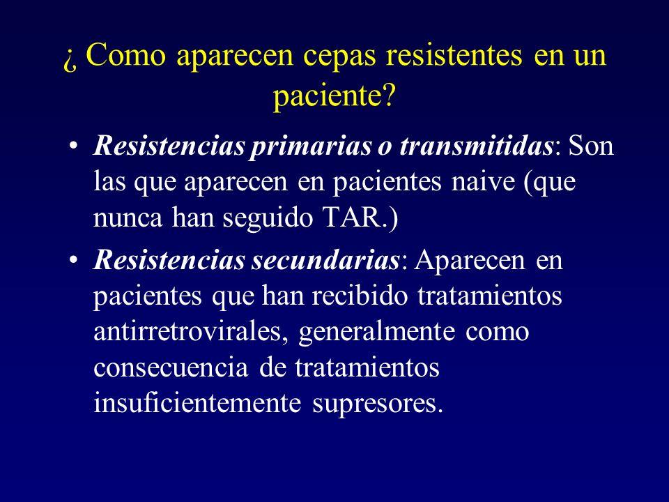 ¿ Como aparecen cepas resistentes en un paciente? Resistencias primarias o transmitidas: Son las que aparecen en pacientes naive (que nunca han seguid