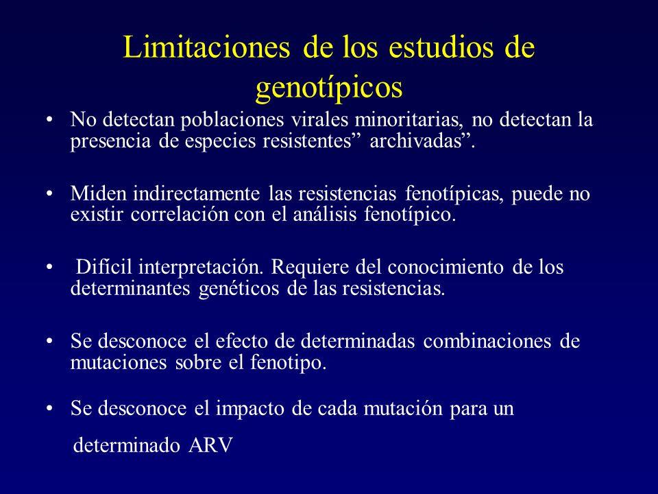 Limitaciones de los estudios de genotípicos No detectan poblaciones virales minoritarias, no detectan la presencia de especies resistentes archivadas.