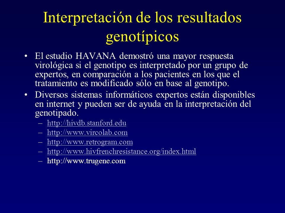 Interpretación de los resultados genotípicos El estudio HAVANA demostró una mayor respuesta virológica si el genotipo es interpretado por un grupo de
