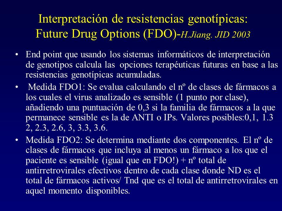 Interpretación de resistencias genotípicas: Future Drug Options (FDO)- H.Jiang. JID 2003 End point que usando los sistemas informáticos de interpretac