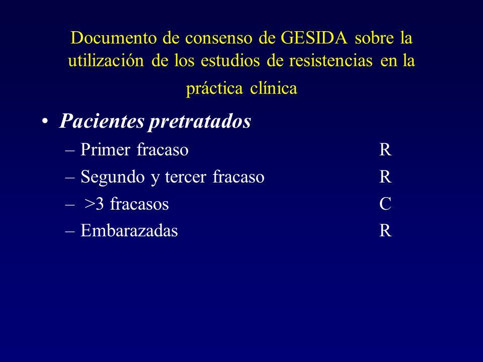 Documento de consenso de GESIDA sobre la utilización de los estudios de resistencias en la práctica clínica Pacientes pretratados –Primer fracasoR –Se