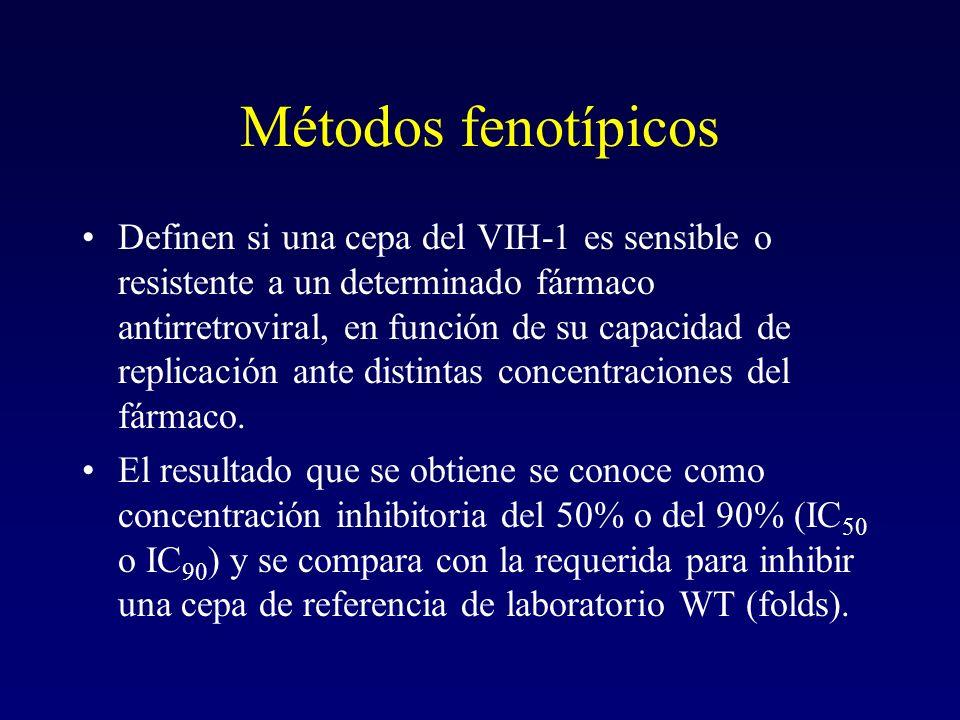 Métodos fenotípicos Definen si una cepa del VIH-1 es sensible o resistente a un determinado fármaco antirretroviral, en función de su capacidad de rep