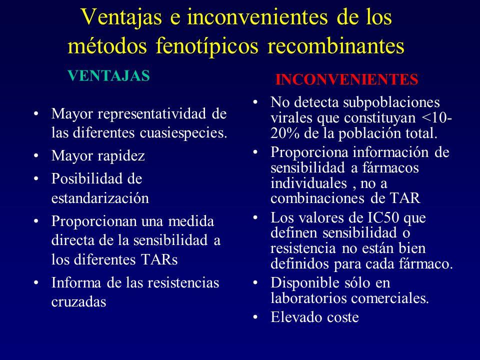 Ventajas e inconvenientes de los métodos fenotípicos recombinantes Mayor representatividad de las diferentes cuasiespecies. Mayor rapidez Posibilidad