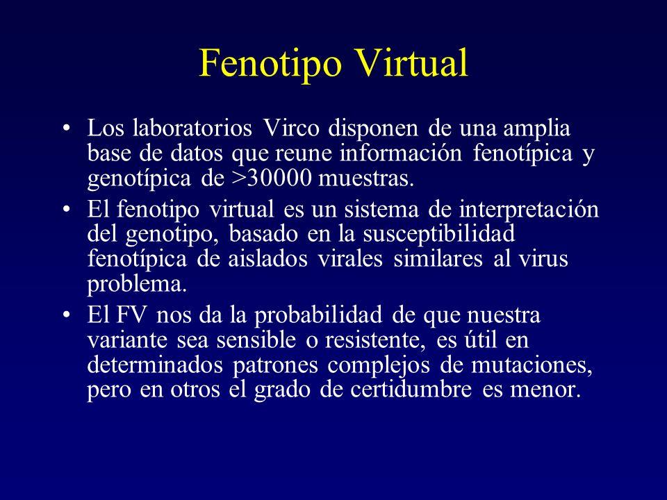 Fenotipo Virtual Los laboratorios Virco disponen de una amplia base de datos que reune información fenotípica y genotípica de >30000 muestras. El feno