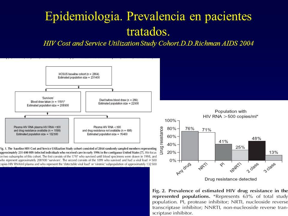 Utilización practica de los test de resistencia genotípica al VIH-1 en tratamientos de rescate.