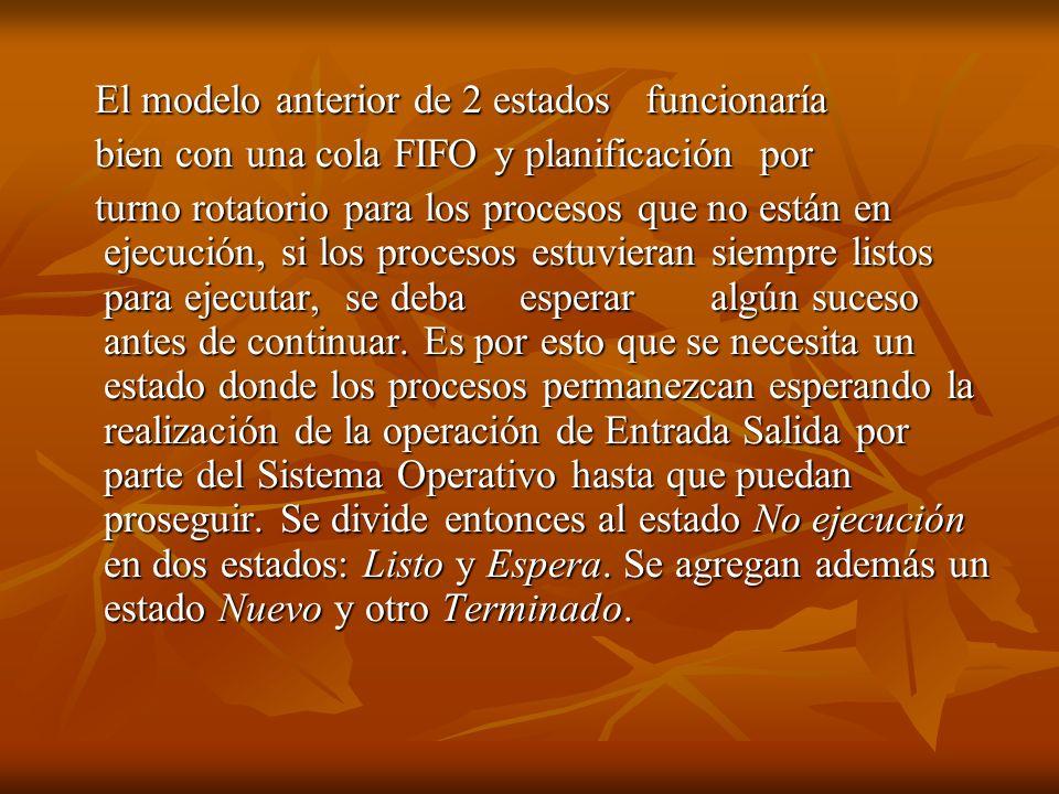El modelo anterior de 2 estados funcionaría El modelo anterior de 2 estados funcionaría bien con una cola FIFO y planificación por bien con una cola F