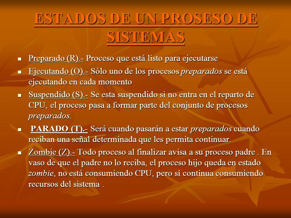 ESTADOS DE UN PROSESO DE SISTEMAS Preparado (R).- Proceso que está listo para ejecutarse Preparado (R).- Proceso que está listo para ejecutarse Ejecut