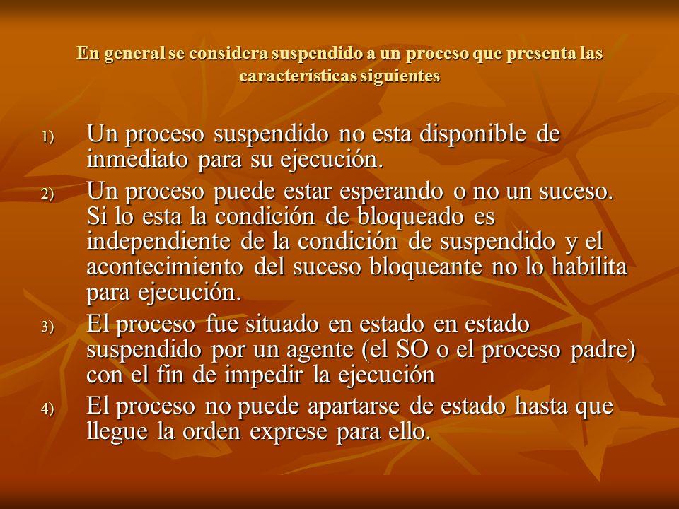 En general se considera suspendido a un proceso que presenta las características siguientes 1) Un proceso suspendido no esta disponible de inmediato p