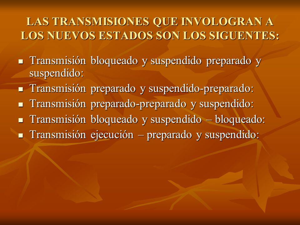 LAS TRANSMISIONES QUE INVOLOGRAN A LOS NUEVOS ESTADOS SON LOS SIGUENTES: Transmisión bloqueado y suspendido preparado y suspendido: Transmisión bloque