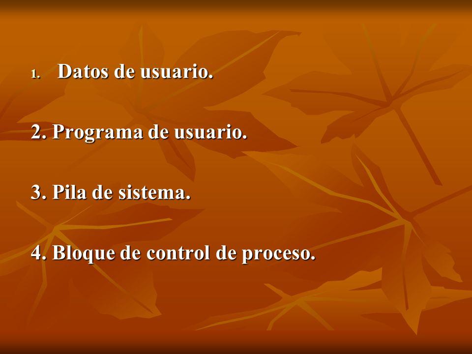 1. Datos de usuario. 2. Programa de usuario. 3. Pila de sistema. 4. Bloque de control de proceso.