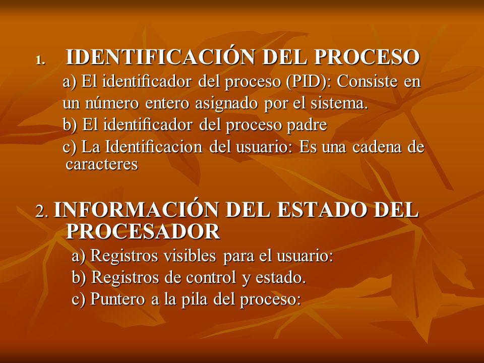 1. IDENTIFICACIÓN DEL PROCESO a) El identicador del proceso (PID): Consiste en a) El identicador del proceso (PID): Consiste en un número entero asign
