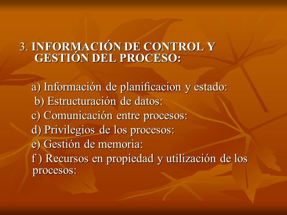 3. INFORMACIÓN DE CONTROL Y GESTIÓN DEL PROCESO: 3. INFORMACIÓN DE CONTROL Y GESTIÓN DEL PROCESO: a) Información de planicacion y estado: a) Informaci