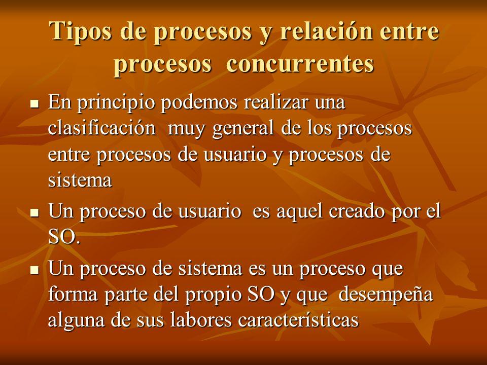 El sistema operativo y los procesos Todos los SO de multiprogramación están construidos entorno al concepto de proceso Todos los SO de multiprogramación están construidos entorno al concepto de proceso Los requerimientos principales que debe cumplir un SO para con los procesos son los siguientes: Los requerimientos principales que debe cumplir un SO para con los procesos son los siguientes: