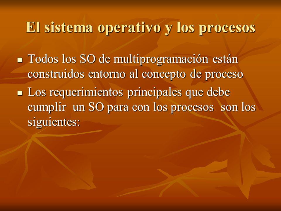 El sistema operativo y los procesos Todos los SO de multiprogramación están construidos entorno al concepto de proceso Todos los SO de multiprogramaci