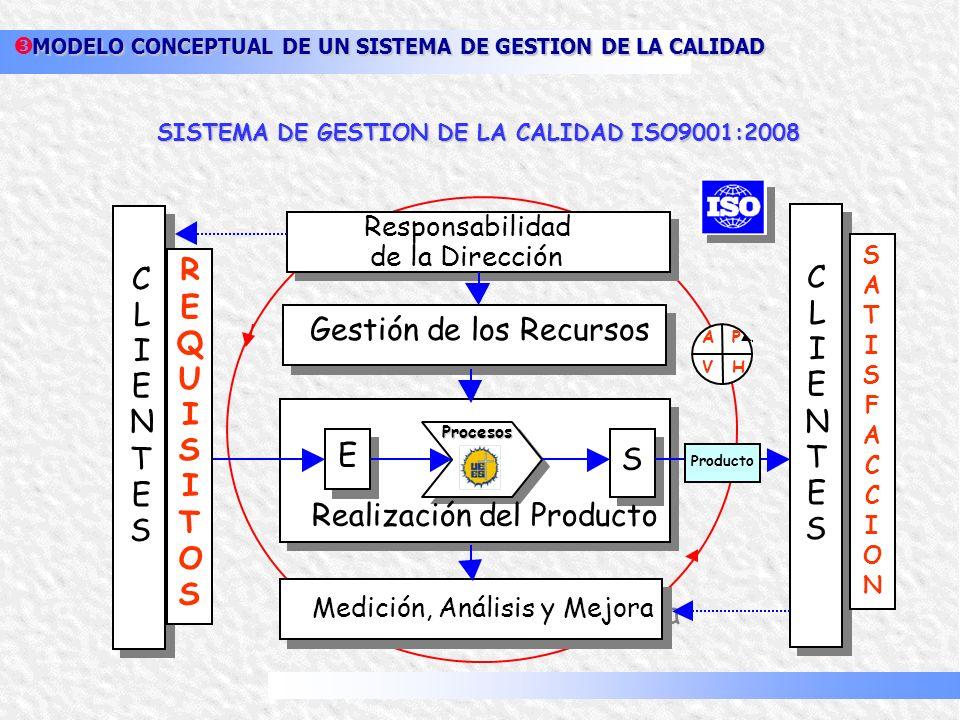 Septiembre de 2006 Evolución de los Sistemas de Calidad Evolución de los Sistemas de Calidad Principios de un Sistema de Calidad Principios de un Sist