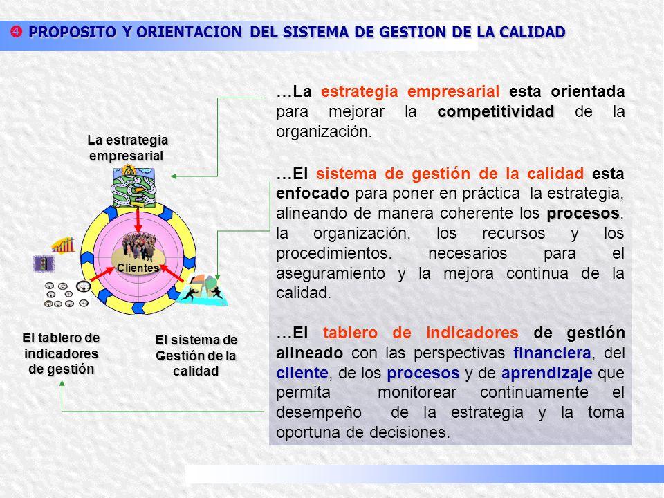 Sistema de Gestión de la Calidad Esta Norma Internacional especifica los requisitos para un Sistema de Gestión de la Calidad, aplicables cuando una or