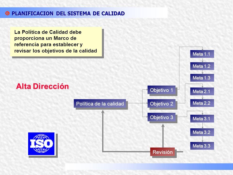 SISTEMA DE GESTION DE CALIDAD ISO9001:2008 Mantto. y Mejora SGC Certificación Certificación Acciones Correctivas Acciones Correctivas Auditorías Inter
