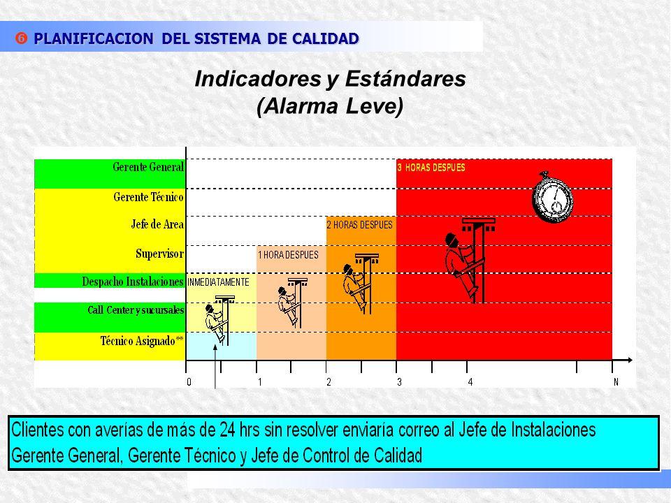 PREVENIR RIESGOS REDUCIR PERDIDAS GENERAR VALOR PROPICIAR EXCELENCIA PLANIFICACION DEL SISTEMA DE CALIDAD OBJETIVO 2010 EN LOS CANALES DE SERVICIO AL