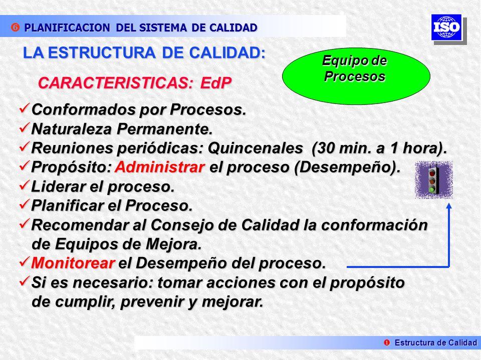Consejo de Calidad Equipo de Procesos 1 Equipo de Procesos 2 Equipo de Procesos 10 Equipo de Mejora 2 Equipo de Mejora 1 LA ESTRUCTURA DE CALIDAD: LA