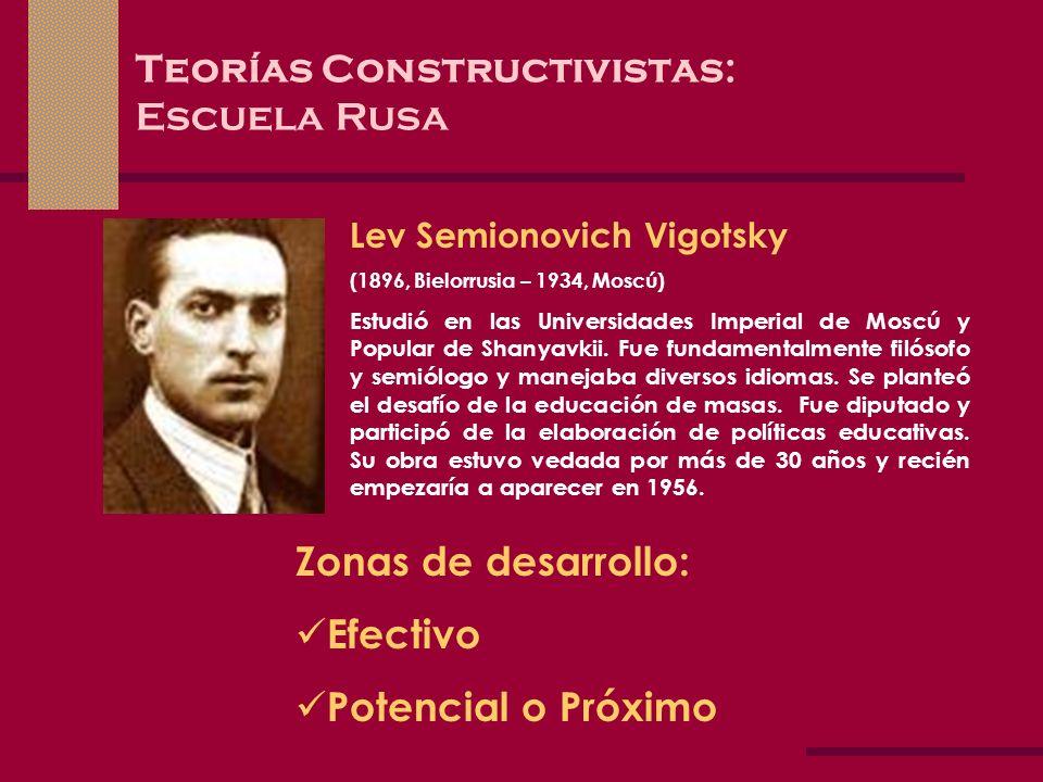 Teorías Constructivistas: Escuela Rusa Lev Semionovich Vigotsky (1896, Bielorrusia – 1934, Moscú) Estudió en las Universidades Imperial de Moscú y Pop