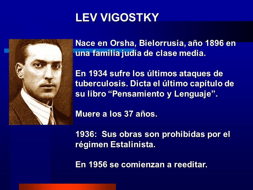 LEV VIGOSTKY Nace en Orsha, Bielorrusia, año 1896 en una familia judía de clase media. En 1934 sufre los últimos ataques de tuberculosis. Dicta el últ