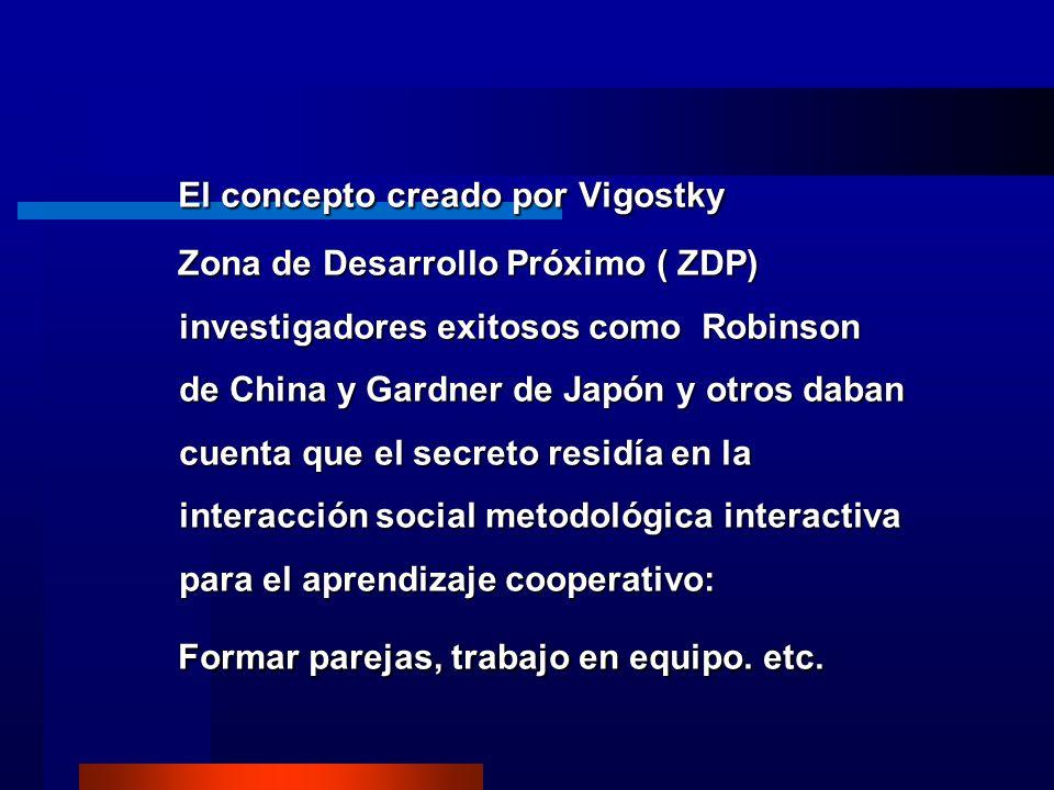 El concepto creado por Vigostky Zona de Desarrollo Próximo ( ZDP) investigadores exitosos como Robinson de China y Gardner de Japón y otros daban cuen