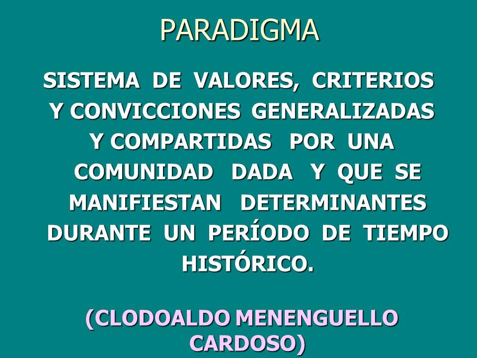 PARADIGMA SISTEMA DE VALORES, CRITERIOS Y CONVICCIONES GENERALIZADAS Y CONVICCIONES GENERALIZADAS Y COMPARTIDAS POR UNA COMUNIDAD DADA Y QUE SE MANIFI