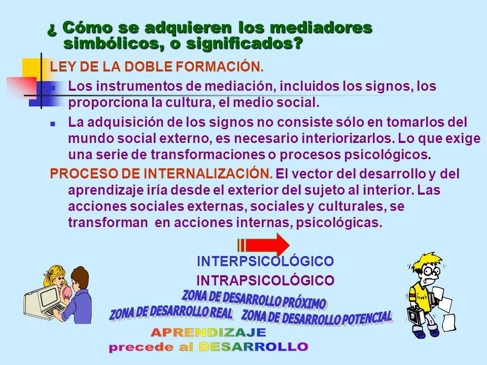 ¿ Cómo se adquieren los mediadores simbólicos, o significados? LEY DE LA DOBLE FORMACIÓN. Los instrumentos de mediación, incluidos los signos, los pro