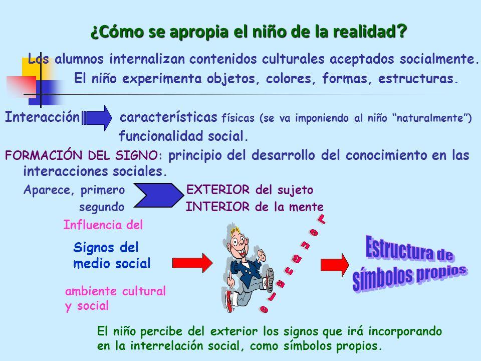¿Cómo se apropia el niño de la realidad ? Los alumnos internalizan contenidos culturales aceptados socialmente. El niño experimenta objetos, colores,