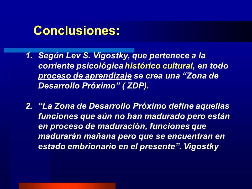 Conclusiones: 1.Según Lev S. Vigostky, que pertenece a la corriente psicológica histórico cultural, en todo proceso de aprendizaje se crea una Zona de