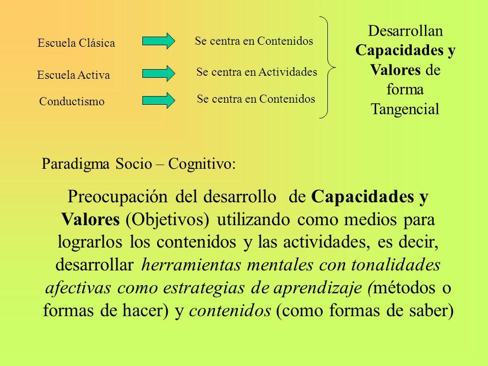 Escuela Clásica Se centra en Contenidos Escuela Activa Se centra en Actividades Conductismo Se centra en Contenidos Desarrollan Capacidades y Valores