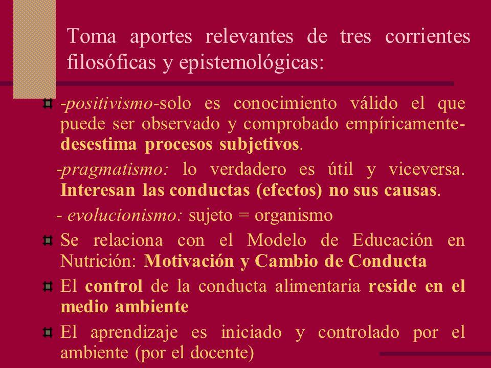 Teorías Constructivistas Aprendizaje como proceso complejo que supone reestructuración y construcción de conceptos Construcción social del Conocimiento