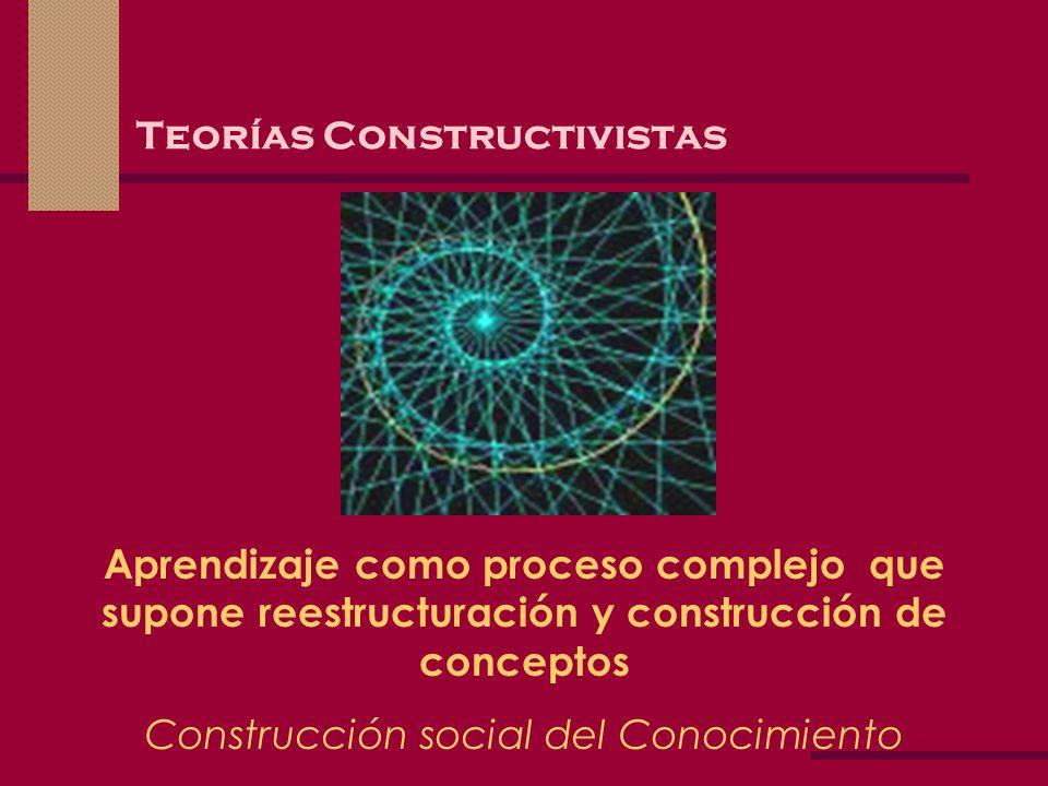 Teorías Constructivistas Aprendizaje como proceso complejo que supone reestructuración y construcción de conceptos Construcción social del Conocimient