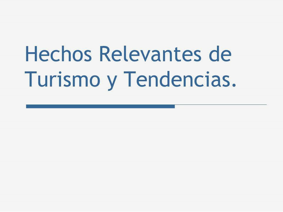 Reporte sobre tendencias mundiales de ITB destaca crecimiento turístico en Sudamérica Mientras que América del Sur va viento en popa, la parte norte del continente sólo registra una ligera progresión de turistas extranjeros y muy poca actividad en desplazamientos de ciudadanos norteamericanos al exterior, señala el ITB World Travel Trends Report y destaca el crecimiento económico estable del subcontinente sudamericano, que para 2012 debe mostrar un repunte de entre 4 y 5% en viajes a destinos internacionales.