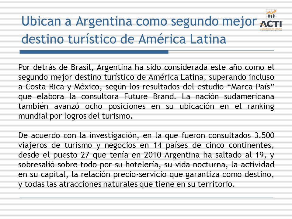 Ubican a Argentina como segundo mejor destino turístico de América Latina Por detrás de Brasil, Argentina ha sido considerada este año como el segundo