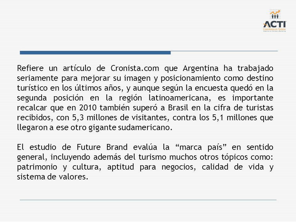 Refiere un artículo de Cronista.com que Argentina ha trabajado seriamente para mejorar su imagen y posicionamiento como destino turístico en los últim