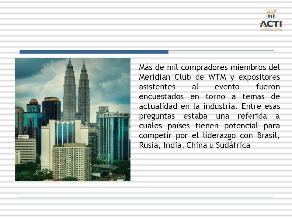 Más de mil compradores miembros del Meridian Club de WTM y expositores asistentes al evento fueron encuestados en torno a temas de actualidad en la in