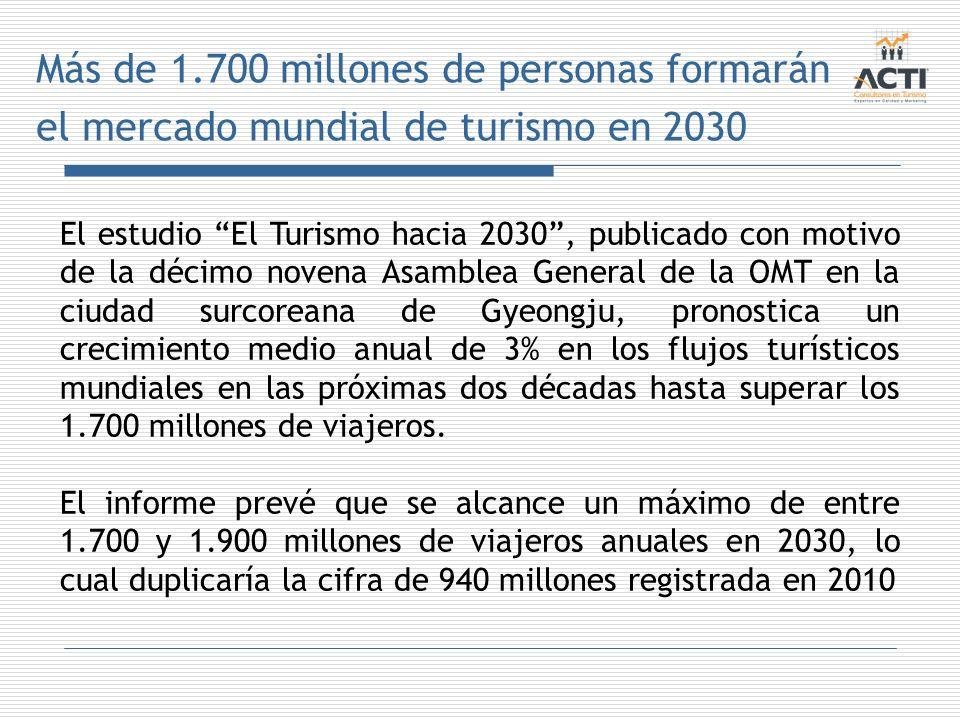 Más de 1.700 millones de personas formarán el mercado mundial de turismo en 2030 El estudio El Turismo hacia 2030, publicado con motivo de la décimo n